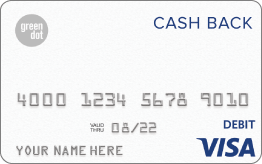 Kabbage® Business Line of Credit Application